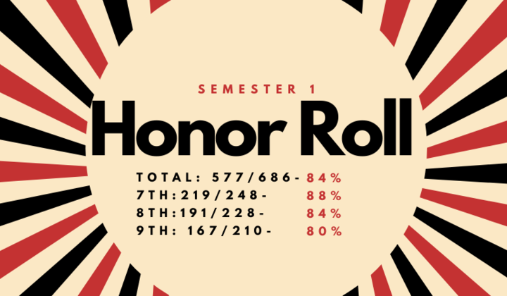 Honor+roll+sem+1+19 20